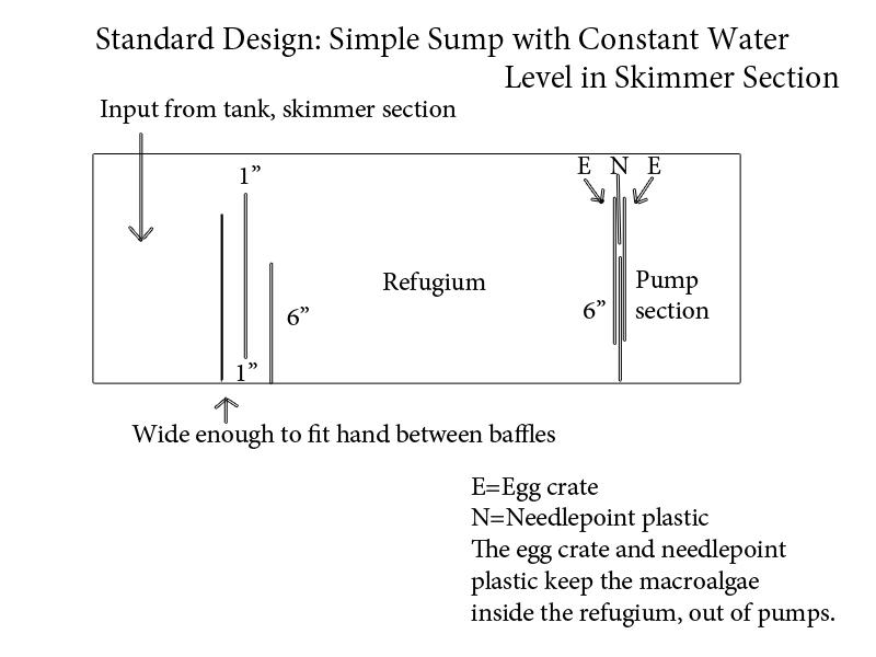 build a custom saltwater reef refugium sump filter